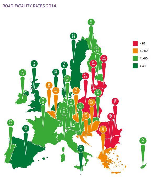 wypadki ze skutkiem śmiertelnym - Europa